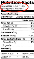 sugar and nutrition labels